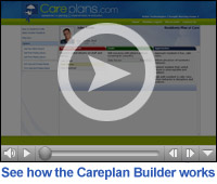 Careplans.com Training Videos